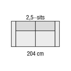 2,5-sits