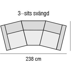 3-sits svängd